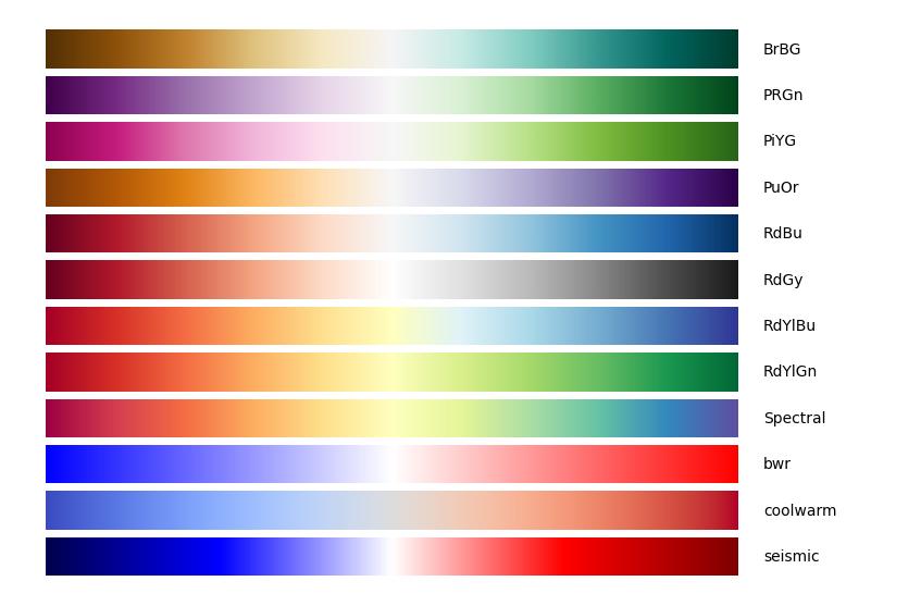 colormap · PyPI
